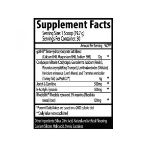 Keto Oxygen Supplement Facts