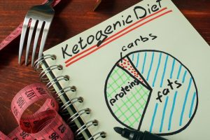The History of the Ketogenic Diet