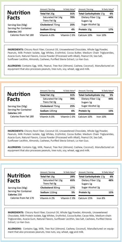 Keto Bars Nutritional Facts